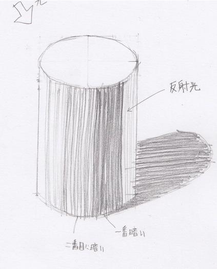 円柱の影の描き方3
