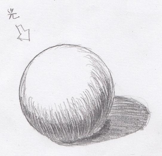 球の描き方4