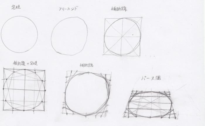 球体の描き方1
