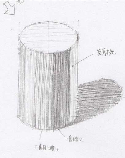 円柱の影の描き方4