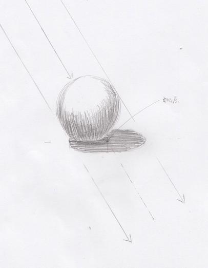 球体の陰影の描き方5
