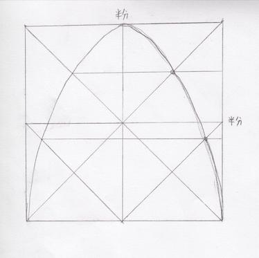 反転描画の方法9