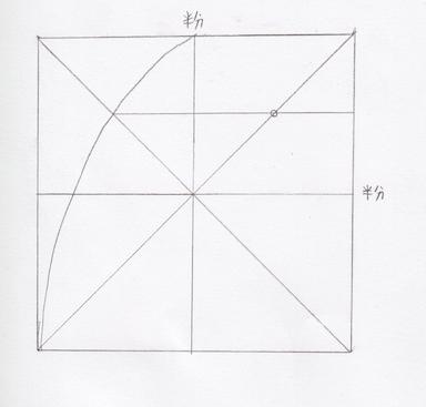 反転描画の方法5