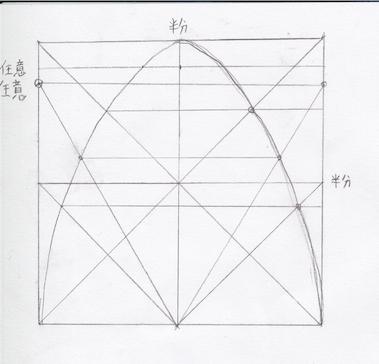 反転描画の方法13