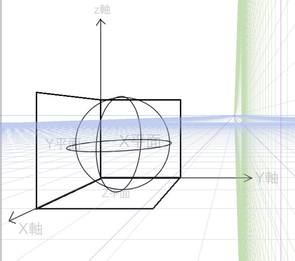 球体と立方体、描き方の実験4