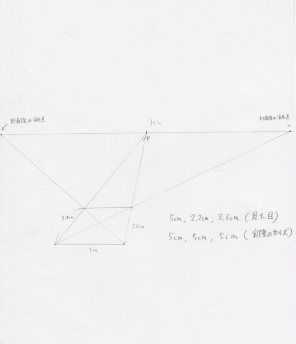 一点透視図法と対角線の消失点の説明4