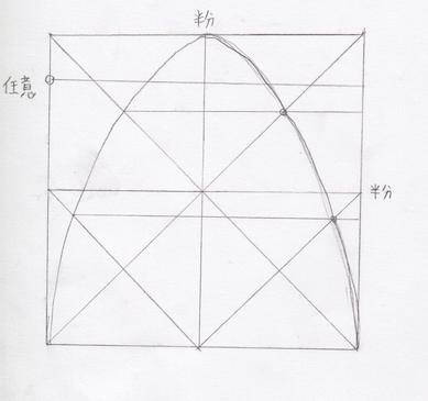 反転描画の方法10
