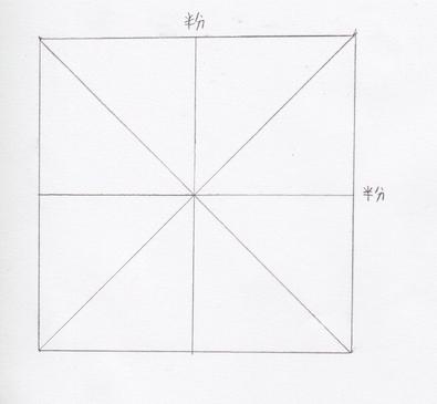 反転描画の方法3