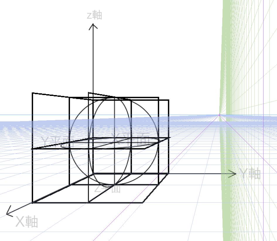 球体と立方体、描き方の実験3