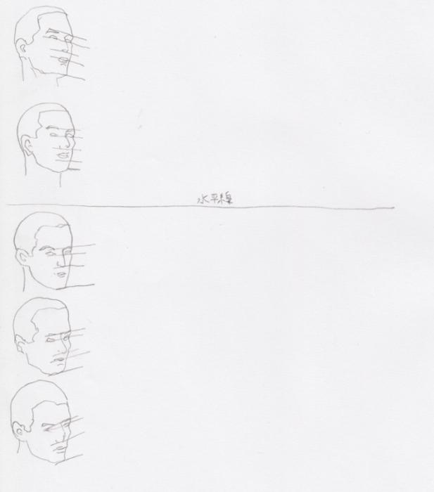 遠近法と顔2