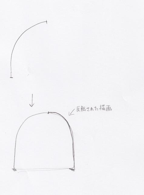 反転描画の方法1
