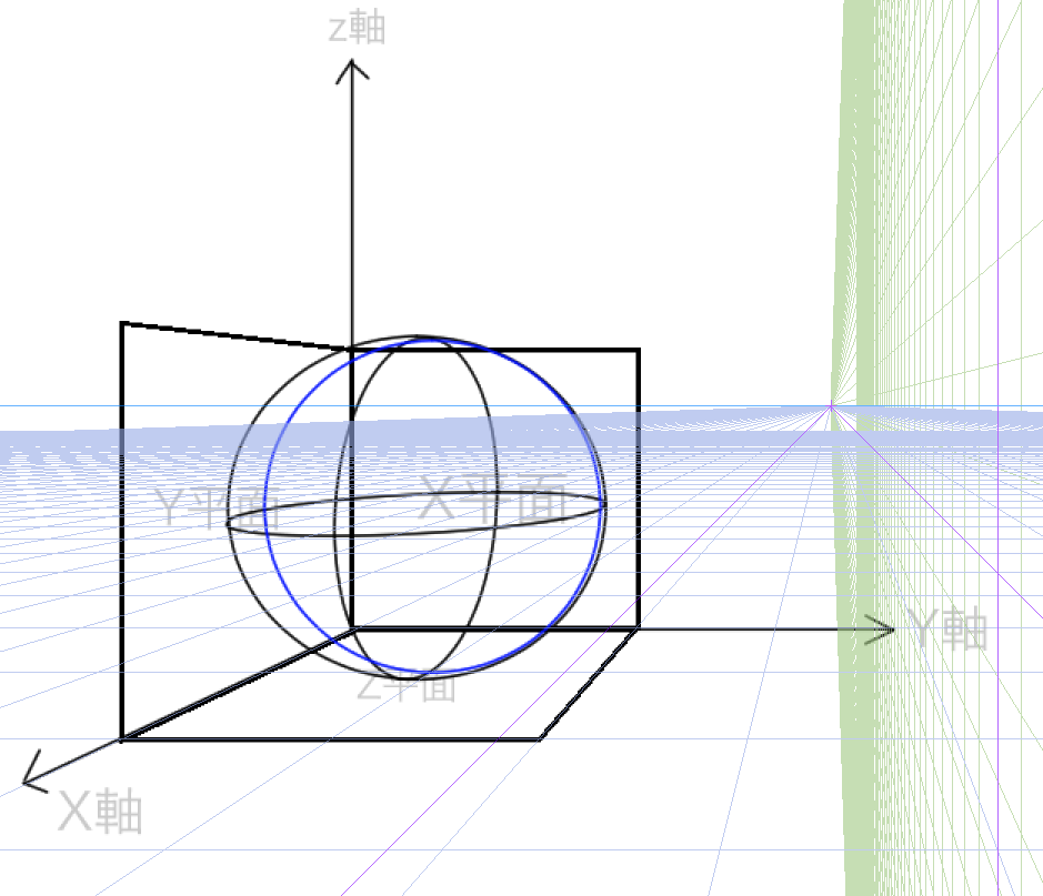 球体と立方体、描き方の実験5