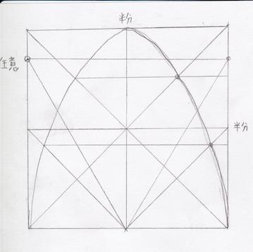 反転描画の方法11