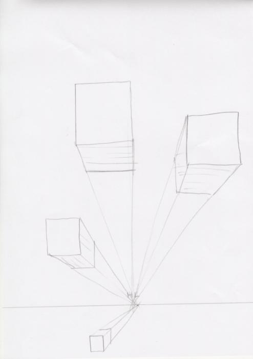 水平線(HL)とは何か 遠近法の理解3