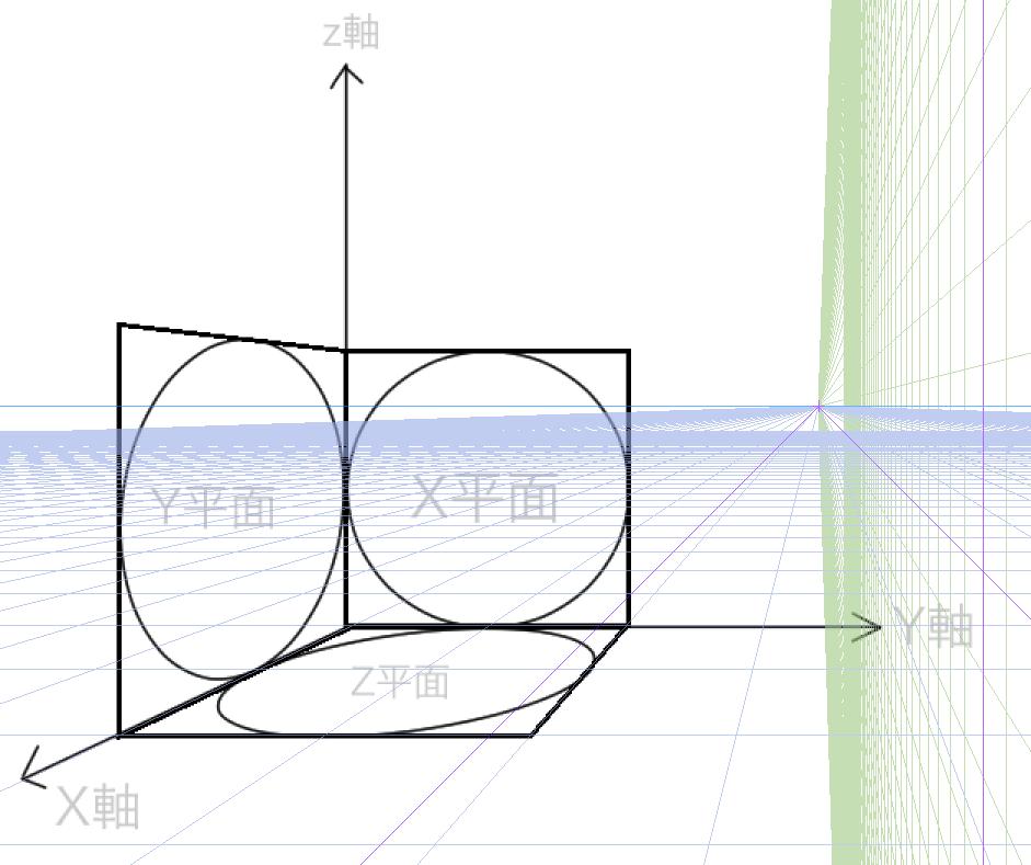 球体と立方体、描き方の実験1