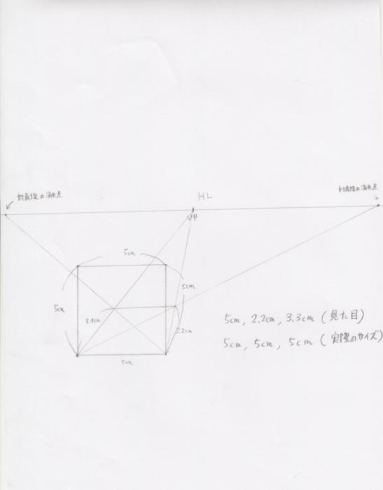 一点透視図法と対角線の消失点の説明5