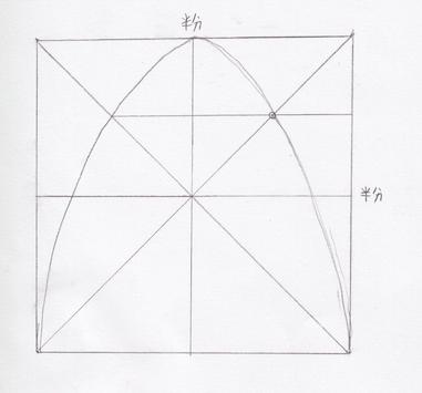反転描画の方法6