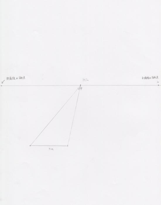 一点透視図法と対角線の消失点の説明3