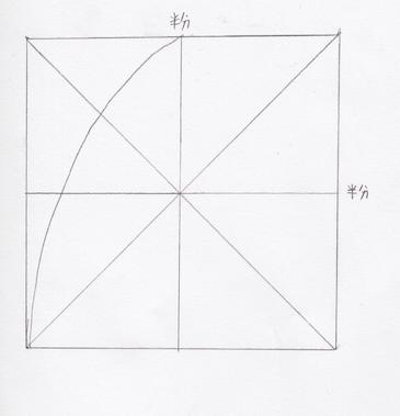 反転描画の方法4