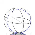 顔の立体性・割合(プロポーション)・法則・透視図法に関する研究(第二回)