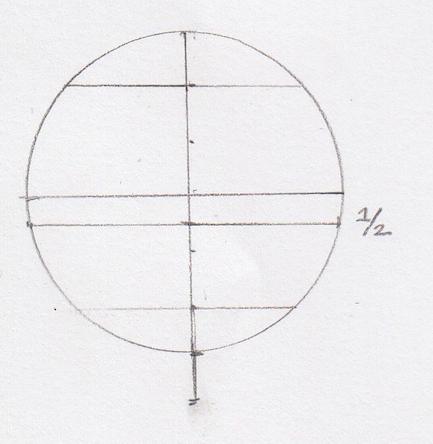 眼と耳の位置2