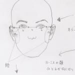 【顔の立体性】顎の三角形、耳の位置と幅、鼻の位置と鼻の幅、目の位置、口の位置について考察