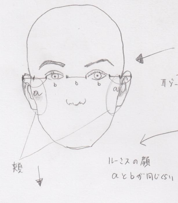 目の位置、目の幅、目の描き方、目の書き方、目の割合、目のプロポーション、目の黄金率7