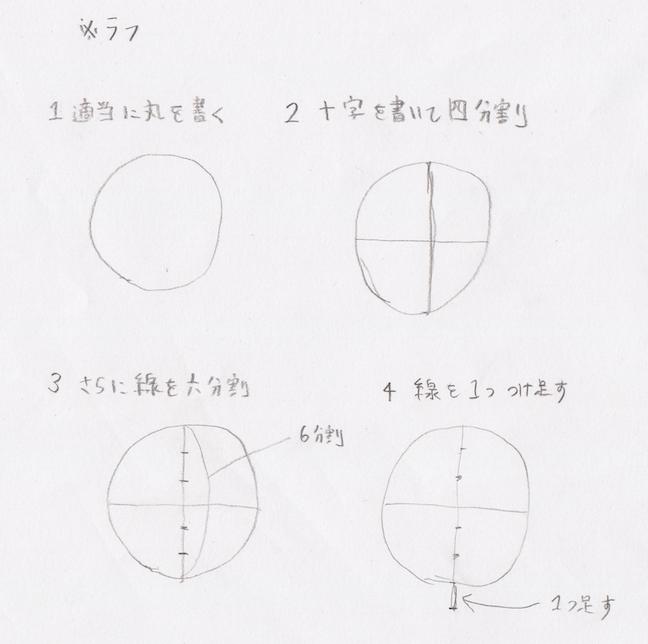 耳の位置、耳の幅、耳の描き方、耳の書き方、耳の割合、耳のプロポーション、耳の黄金率1