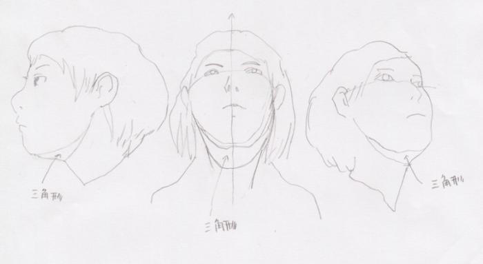 顎の三角形