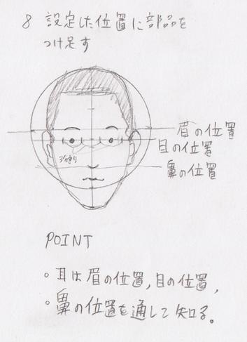 耳の位置、耳の幅、耳の描き方、耳の書き方、耳の割合、耳のプロポーション、耳の黄金率4