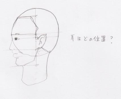 眼と耳の位置1