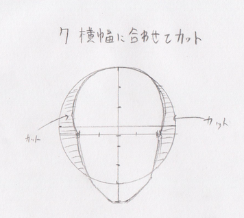 耳の位置、耳の幅、耳の描き方、耳の書き方、耳の割合、耳のプロポーション、耳の黄金率3