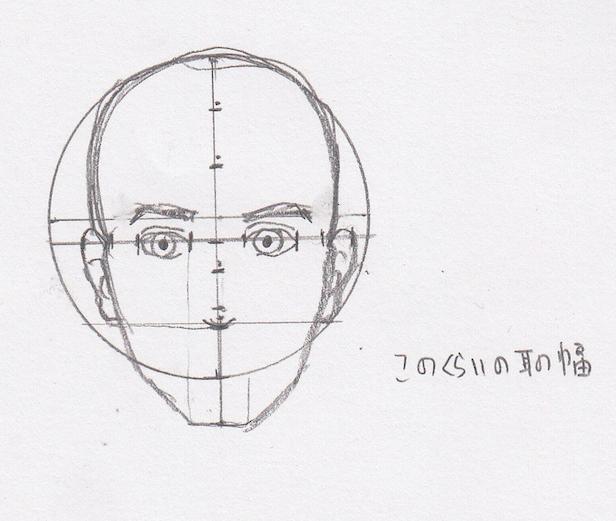目の位置、目の幅、目の描き方、目の書き方、目の割合、目のプロポーション、目の黄金率8