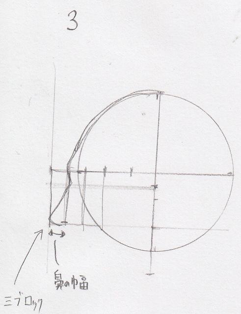 鼻の位置、鼻の幅、鼻の描き方、鼻の書き方、鼻の割合、鼻のプロポーション、鼻の黄金率2