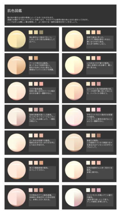 肌色図鑑、肌の塗り方、肌の描き方、肌の講座