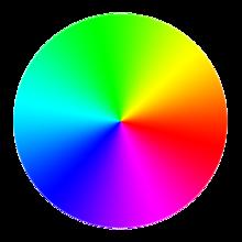 色相環とは