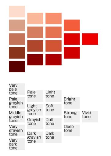 赤色のトーンとイメージ