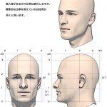 アタリやプロポーションなどの簡単な顔の描き方講座まとめ