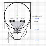 【線画】正三角形の原則を使って顔を描く方法【比率】【パース】