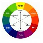 RYBとはなにか、RGBとCMYの違いとはなにか