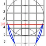 【正面の顔の描き方】5分割線を使ってジャック・ハム式の顔を形成する