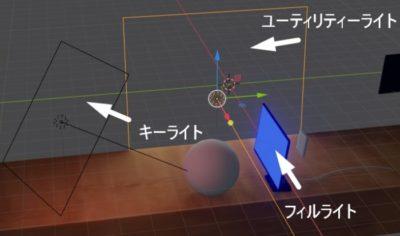 三点照明の例です