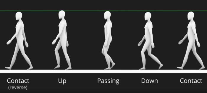 アニメーション 歩く 【blender2.82】シンプルな人間を歩かせるメモ【ブレンダーアニメーション】