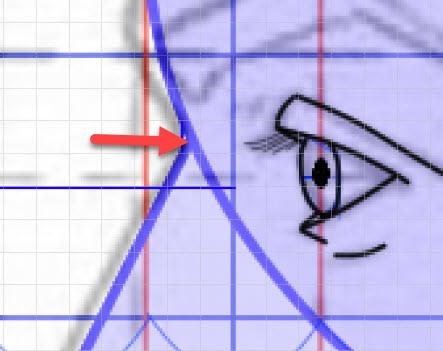 鼻根点の位置