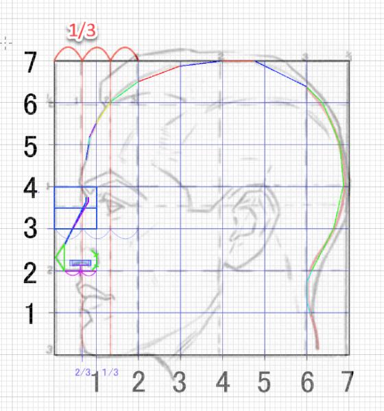 横鼻の描き方