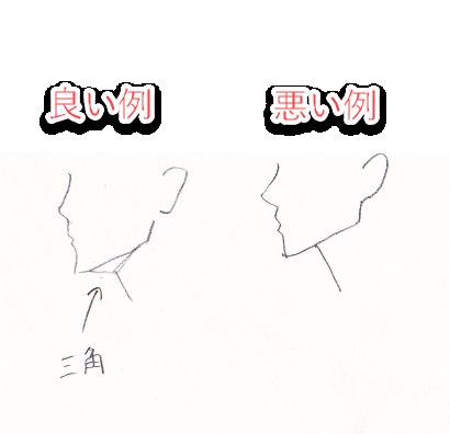 顎下の三角