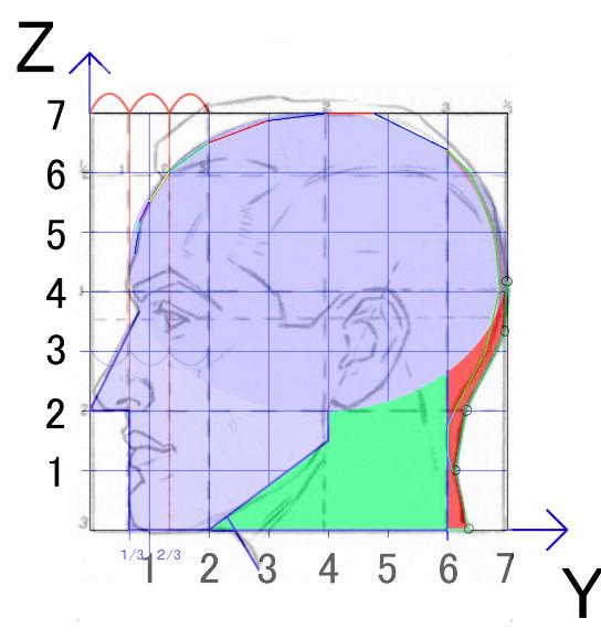 口の描き方、分析