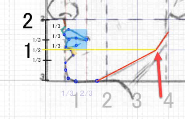 Z軸1のケース