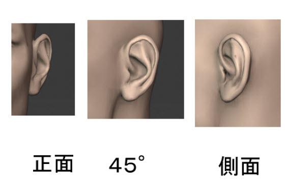 角度による耳珠の比較