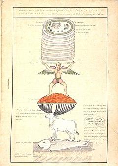 クジャタのイメージ